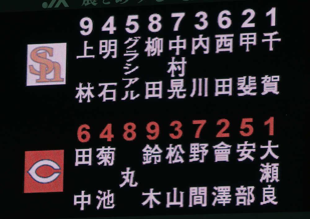 34年ぶり日本一か、2年連続か いよいよ日本シリーズが開幕 先発メンバー発表