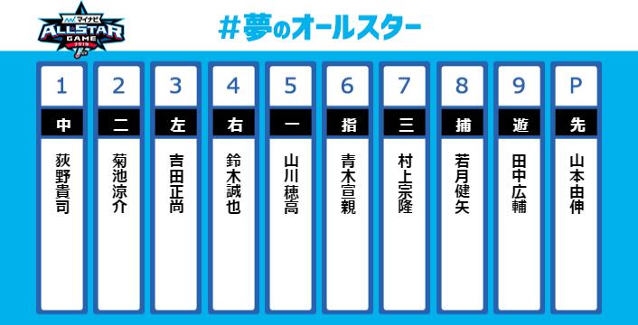 立花理香さんの夢のオールスター04