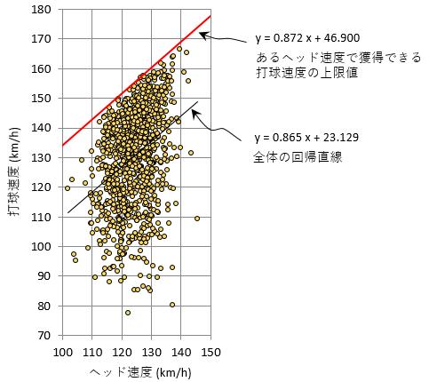 引用元:城所・矢内(2017)バイオメカニクス研究.21(2):52-64.