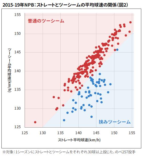 02_図2